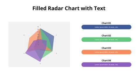 Color Filled Radar Chart with Text_05
