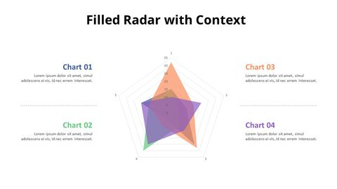 Color Filled Radar Chart with Text_06
