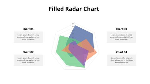 Color Filled Radar Chart with Text_07