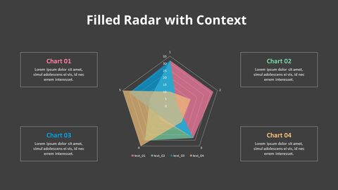 Color Filled Radar Chart with Text_08