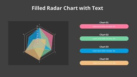 Color Filled Radar Chart with Text_12