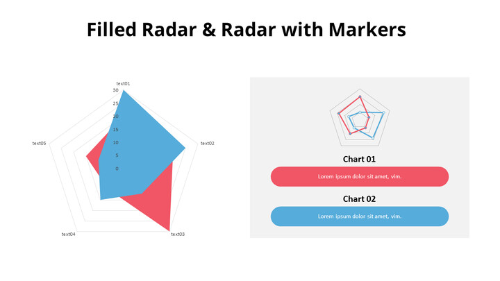 Filled Radar Chart with Text_01