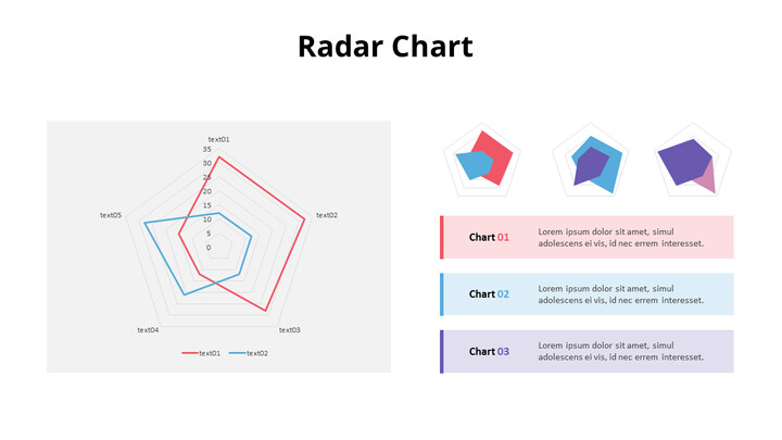 Filled Radar Chart with Text_02