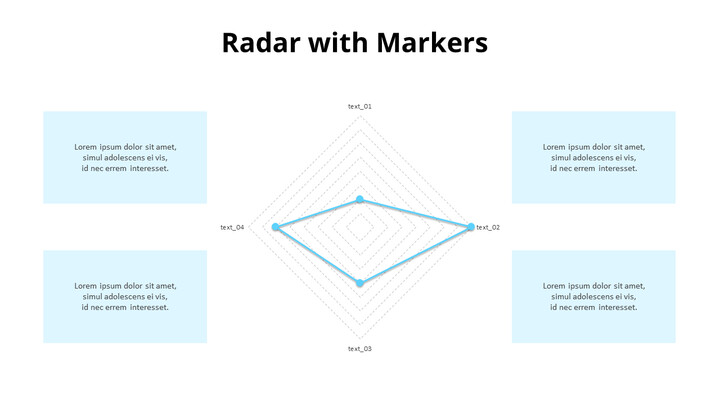 Radar Chart with Markers with Text_01
