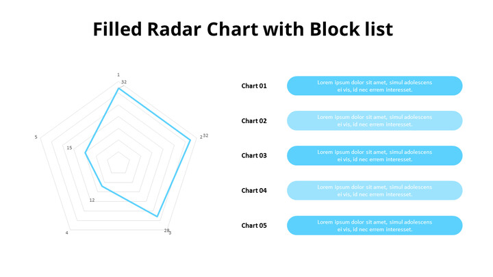 Radar Chart with Markers with Text_02