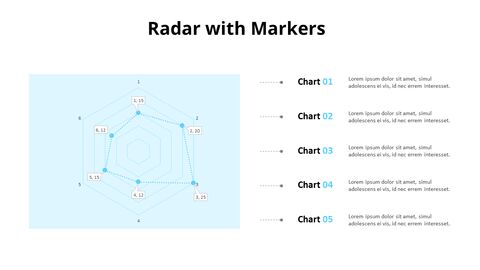 Radar Chart with Markers with Text_04