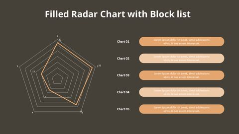 Radar Chart with Markers with Text_07