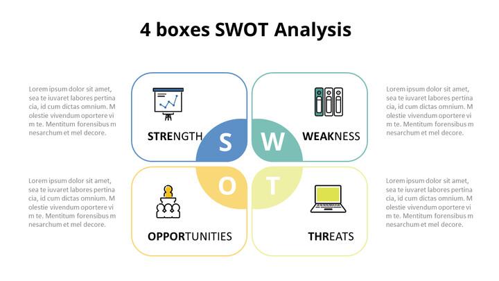 Cross SWOT Analysis Animation Diagram_02