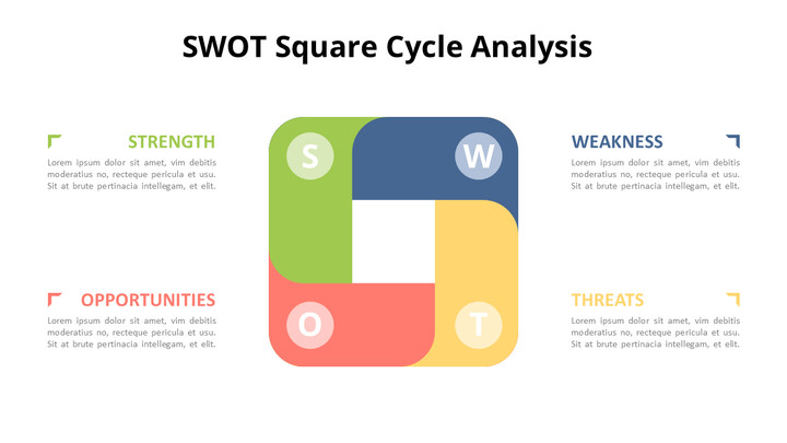 SWOT Cycle Analysis Diagram Animated Slides in PowerPoint_02