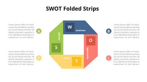 SWOT Cycle Analysis Diagram Animated Slides in PowerPoint_03