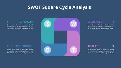 SWOT Cycle Analysis Diagram Animated Slides in PowerPoint_05