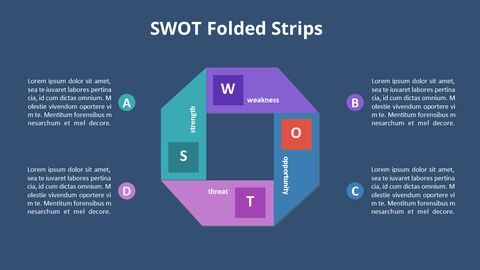 SWOT Cycle Analysis Diagram Animated Slides in PowerPoint_06