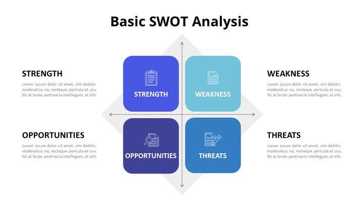 SWOT 그리드 분석 다이어그램 PowerPoint의 애니메이션 슬라이드_01