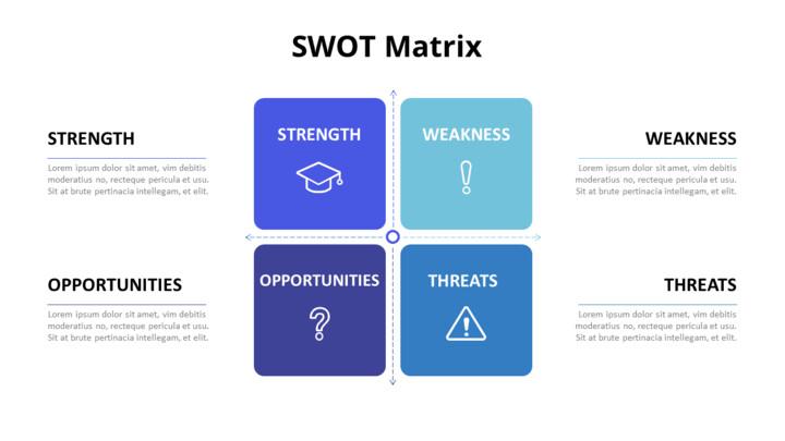 SWOT 그리드 분석 다이어그램 PowerPoint의 애니메이션 슬라이드_02