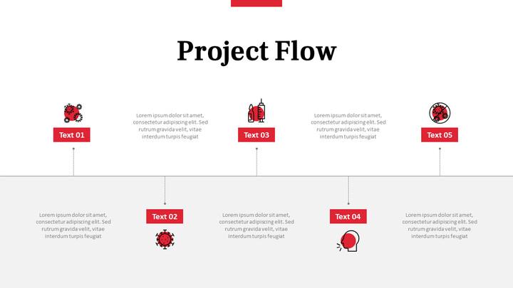 Covid 바이러스 프로젝트 흐름 템플릿_01