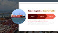 국제 무역 물류 파워포인트 슬라이드_18