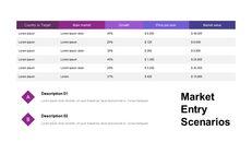 전문 비즈니스 Google 슬라이드 프레젠테이션 템플릿_05
