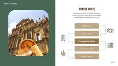 마카오 여행 PPT 테마 슬라이드_12