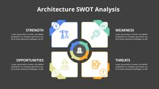 SWOT 분석 다이어그램_10