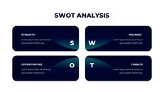 Presentazioni PowerPoint di Smart Car Pitch Deck Diapositive animate_05