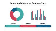세로막대형과 도넛 혼합 차트_03