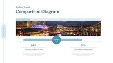 호주 시드니 여행 실행 사업계획 PPT_21