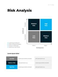 연간 보고서 맞춤형 구글 슬라이드_17