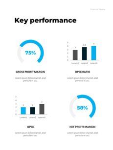 연간 보고서 맞춤형 구글 슬라이드_27
