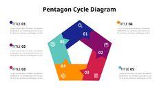 5 단계 사이클 다이어그램_06