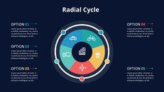 5 단계 사이클 다이어그램_18