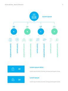 병원 사업 연례 보고서 심플한 Google 프레젠테이션_09