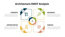 SWOT 분석 다이어그램 애니메이션 파워포인트 템플릿_03