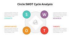 SWOT 분석 다이어그램 애니메이션 슬라이드_03