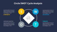 SWOT 분석 다이어그램 애니메이션 슬라이드_07