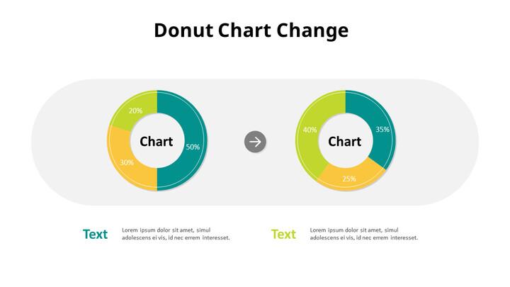 Data Chage Two Dounught 차트_01