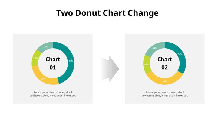 Data Chage Two Dounught 차트_02
