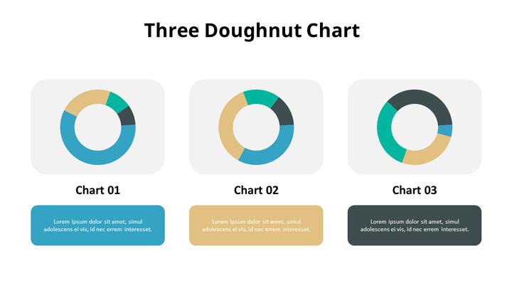 세 가지 비교 도넛 차트_01