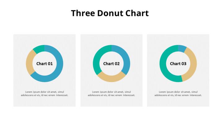 세 가지 비교 도넛 차트_02