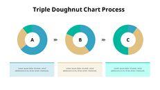세 가지 비교 도넛 차트_03