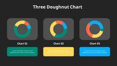 세 가지 비교 도넛 차트_04