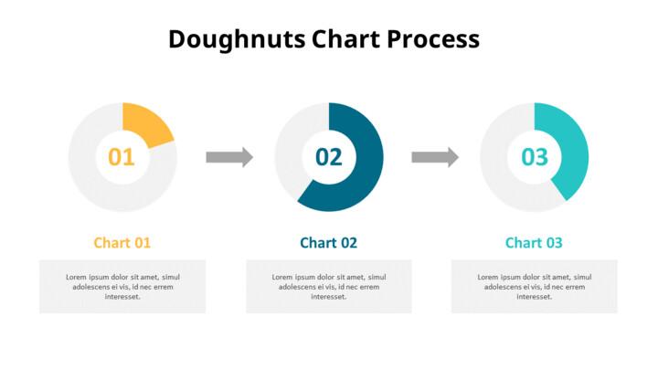 3 단계 도넛 차트 프로세스_02