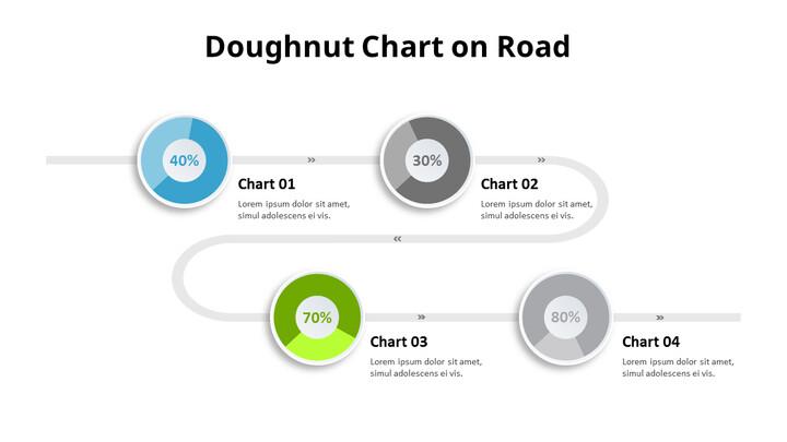 4 가지 공정 도넛 차트_01