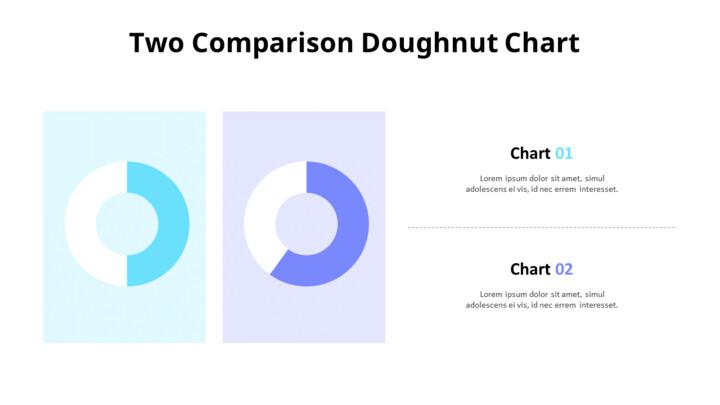 두 도넛 차트 비교_01