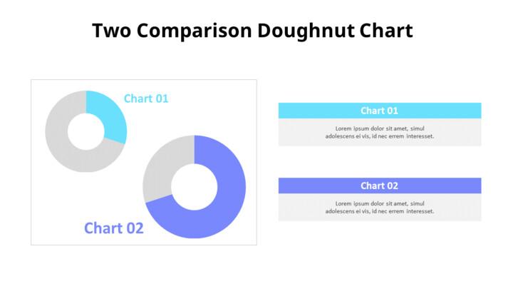 두 도넛 차트 비교_02