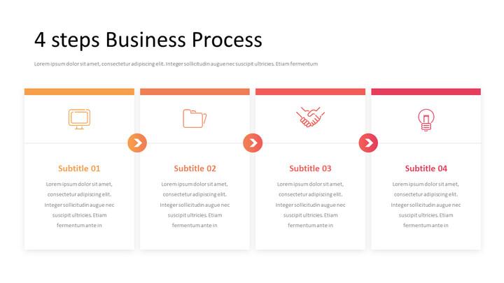 4 단계 비즈니스 프로세스 페이지 디자인_01