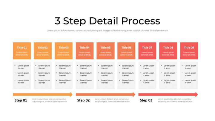Orange 3 단계 세부 프로세스 피치덱 디자인_01