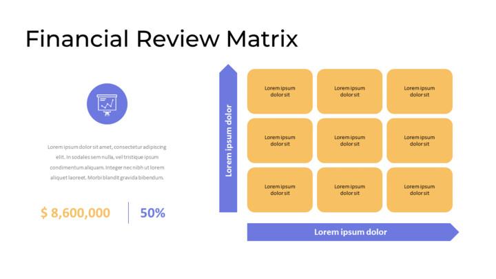 Financial Review Matrix and Profit & Loss Deck Layout_01