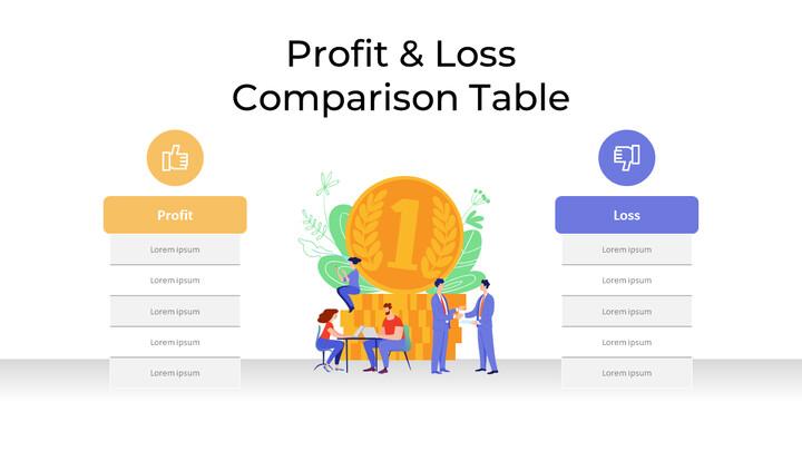 Financial Review Matrix and Profit & Loss Deck Layout_02