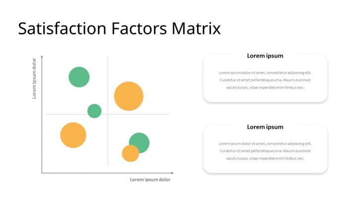 Satisfaction Factors Matrix Chart Page Design_01