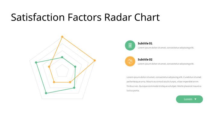 Satisfaction Factors Matrix Chart Page Design_02